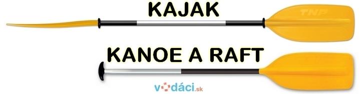 Rozdiel medzi pádlom na kajak a kanoe